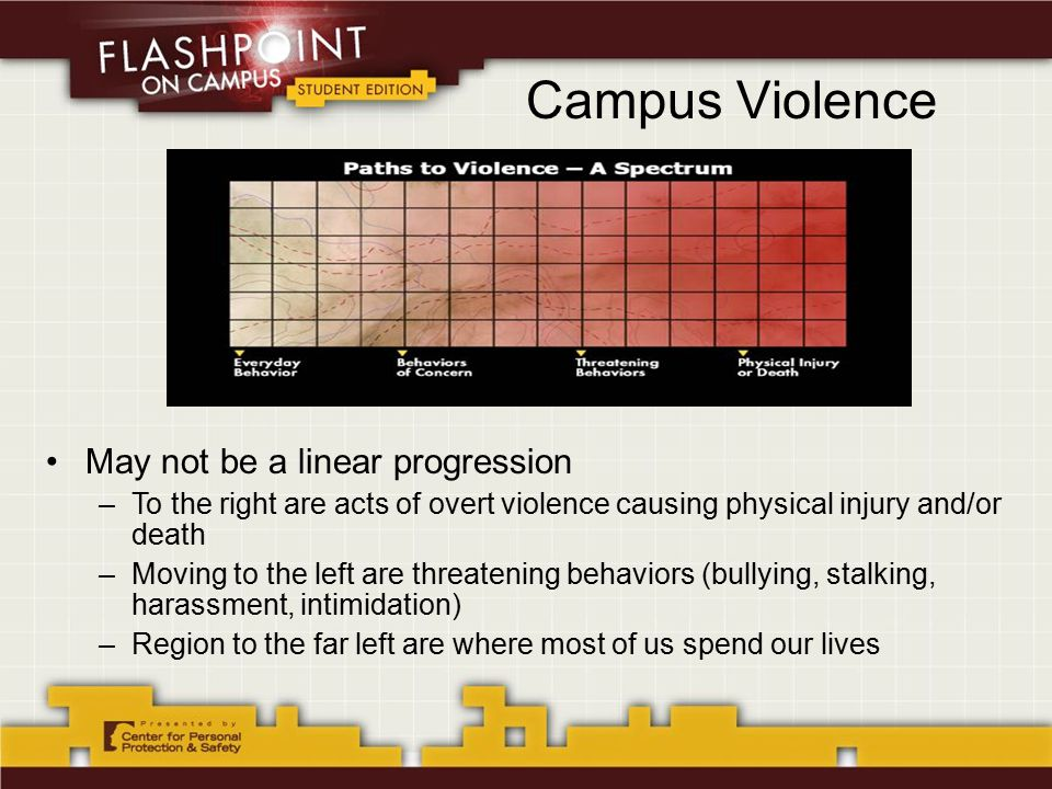 Campus Violence May not be a linear progression –To the right are acts of overt violence causing physical injury and/or death –Moving to the left are threatening behaviors (bullying, stalking, harassment, intimidation) –Region to the far left are where most of us spend our lives