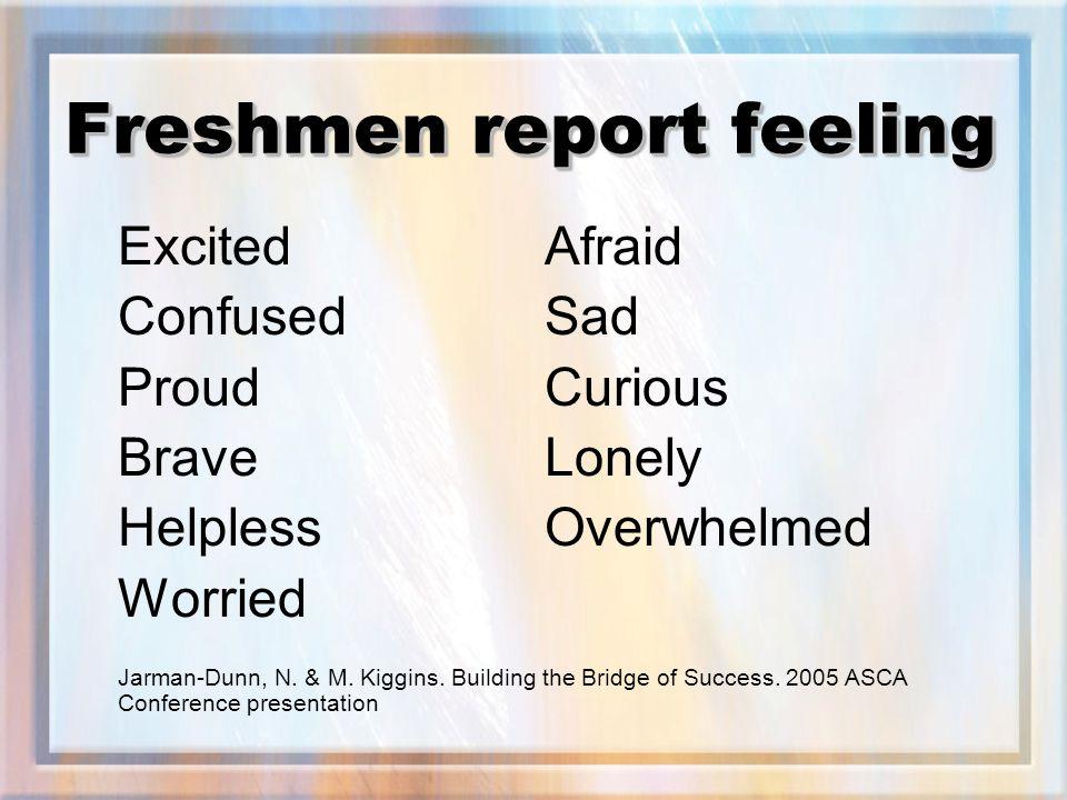 Freshmen report feeling ExcitedAfraid ConfusedSad ProudCurious BraveLonely HelplessOverwhelmed Worried Jarman-Dunn, N.