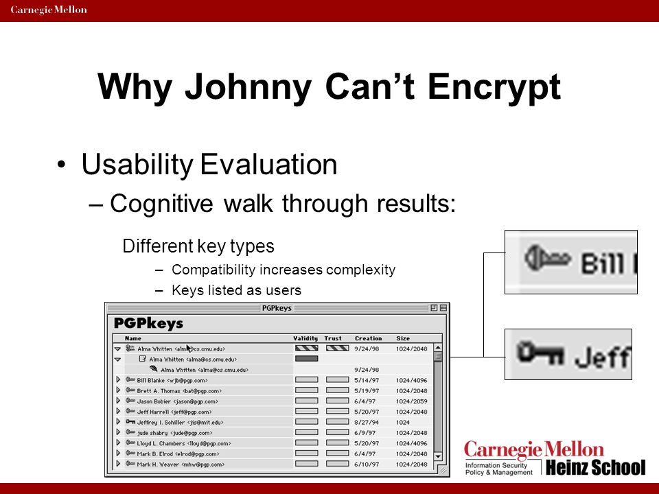 Why Johnny Can't Encrypt Usability Evaluation –Cognitive walk through results: Different key types –Compatibility increases complexity –Keys listed as