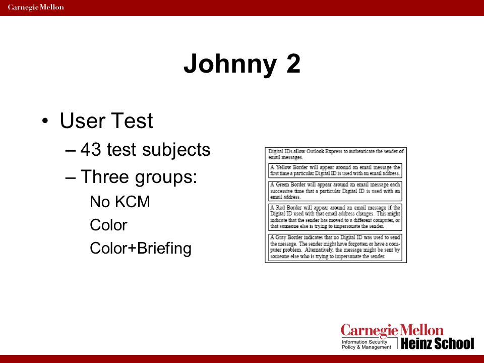 Johnny 2 User Test –43 test subjects –Three groups: No KCM Color Color+Briefing