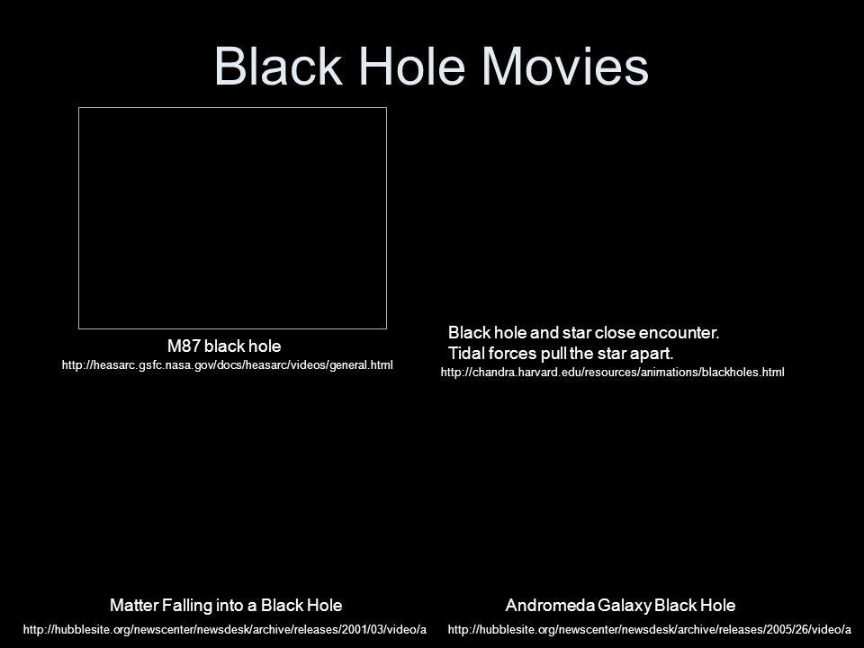 Black Hole Movies M87 black hole Black hole and star close encounter.