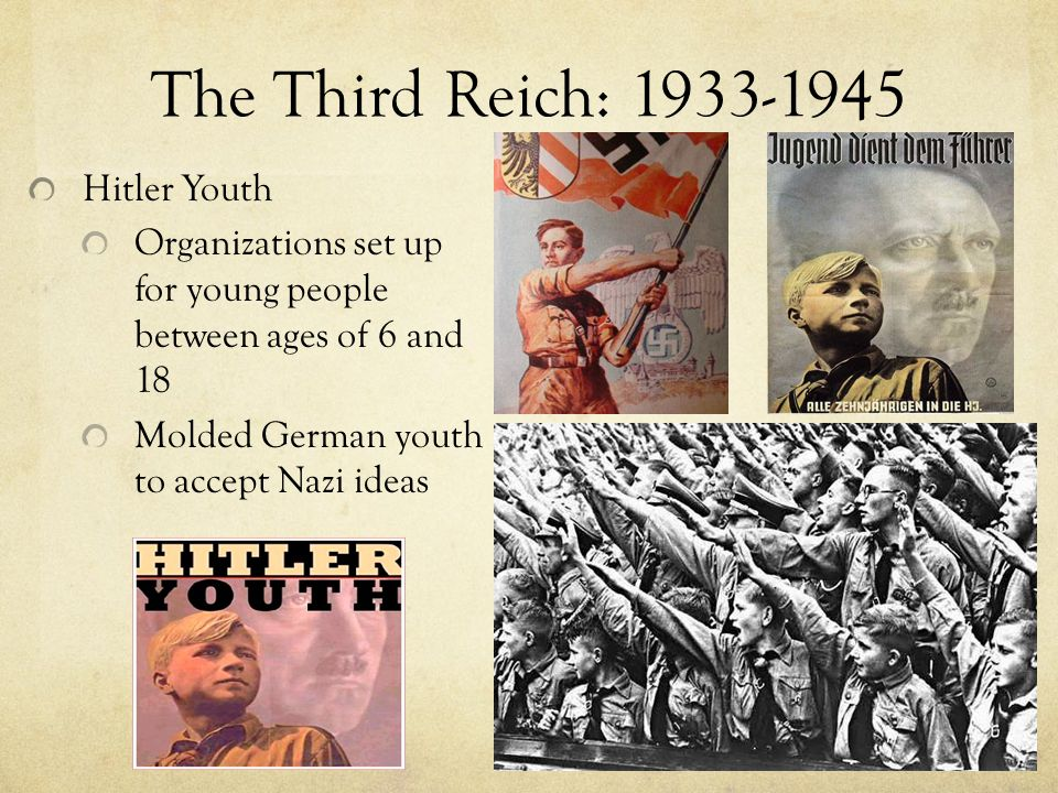 The Third Reich: 1933-1945 Hitler Youth Organizations set up for young people between ages of 6 and 18 Molded German youth to accept Nazi ideas