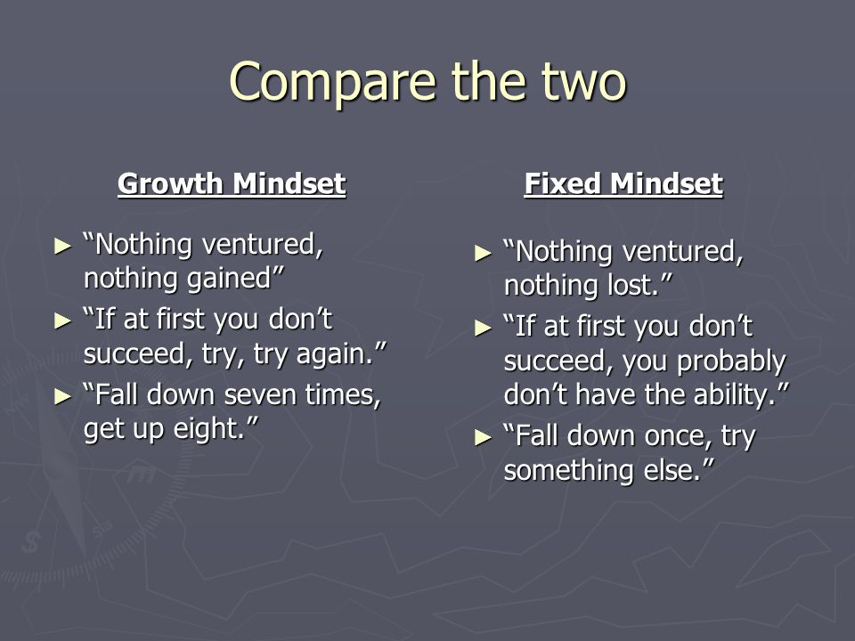 Compare the two Growth Mindset ► Nothing ventured, nothing gained ► If at first you don't succeed, try, try again. ► Fall down seven times, get up eight. Fixed Mindset ► Nothing ventured, nothing lost. ► If at first you don't succeed, you probably don't have the ability. ► Fall down once, try something else.