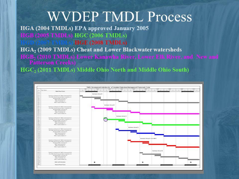 WVDEP TMDL Process HGA (2004 TMDLs) EPA approved January 2005 HGB (2005 TMDLs) HGC (2006 TMDLs) HGD (2007 TMDLs) HGE (2008 TMDLs) HGA 2 (2009 TMDLs) C