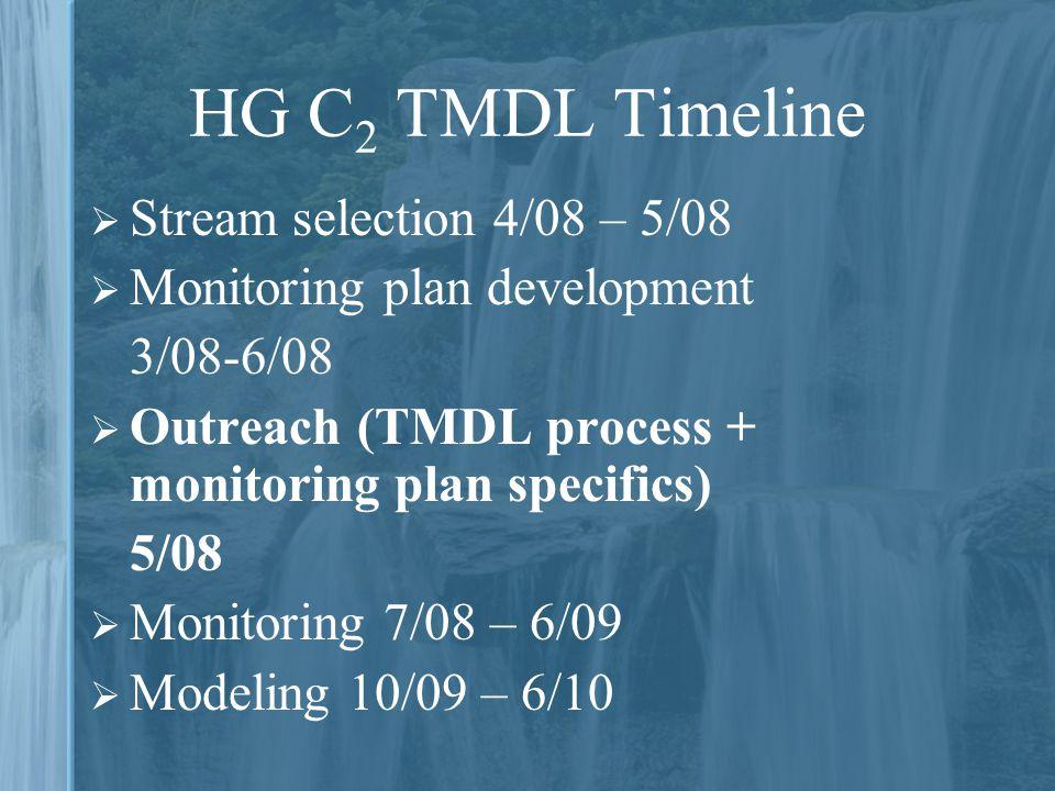HG C 2 TMDL Timeline  Stream selection 4/08 – 5/08  Monitoring plan development 3/08-6/08  Outreach (TMDL process + monitoring plan specifics) 5/08  Monitoring 7/08 – 6/09  Modeling 10/09 – 6/10