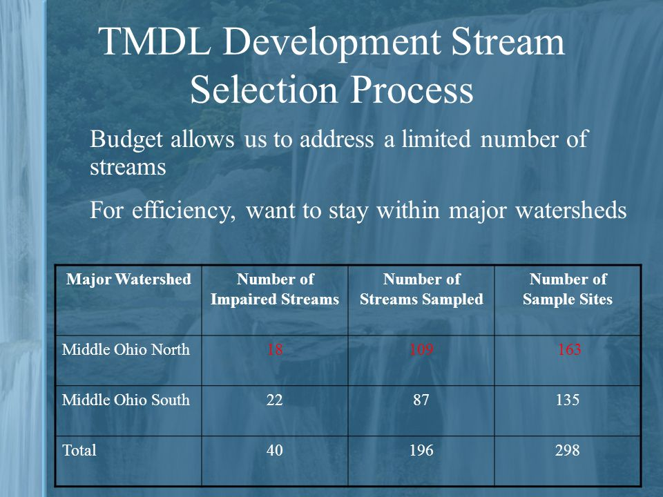 TMDL Development Stream Selection Process Budget allows us to address a limited number of streams For efficiency, want to stay within major watersheds