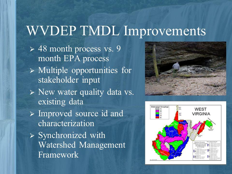 WVDEP TMDL Improvements  48 month process vs.