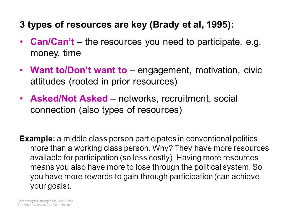 Combining the strengths of UMIST and The Victoria University of Manchester 3 types of resources are key (Brady et al, 1995): Can/Can't – the resources you need to participate, e.g.