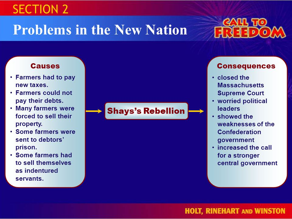 SECTION 2 Problems in the New Nation CausesConsequences Shays's Rebellion Farmers had to pay new taxes.