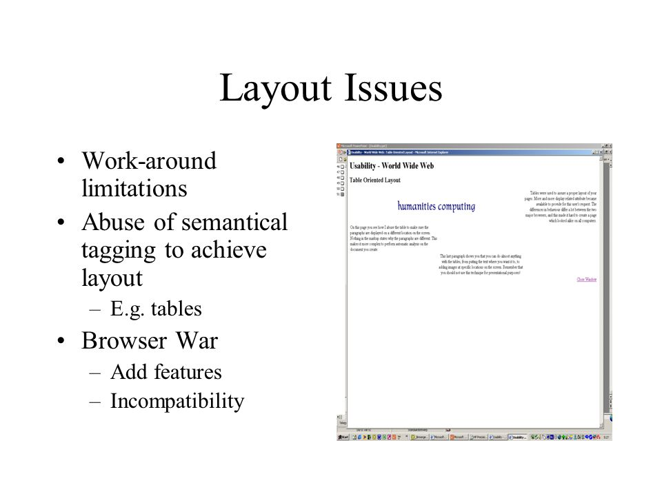 Layout Issues Work-around limitations Abuse of semantical tagging to achieve layout –E.g.