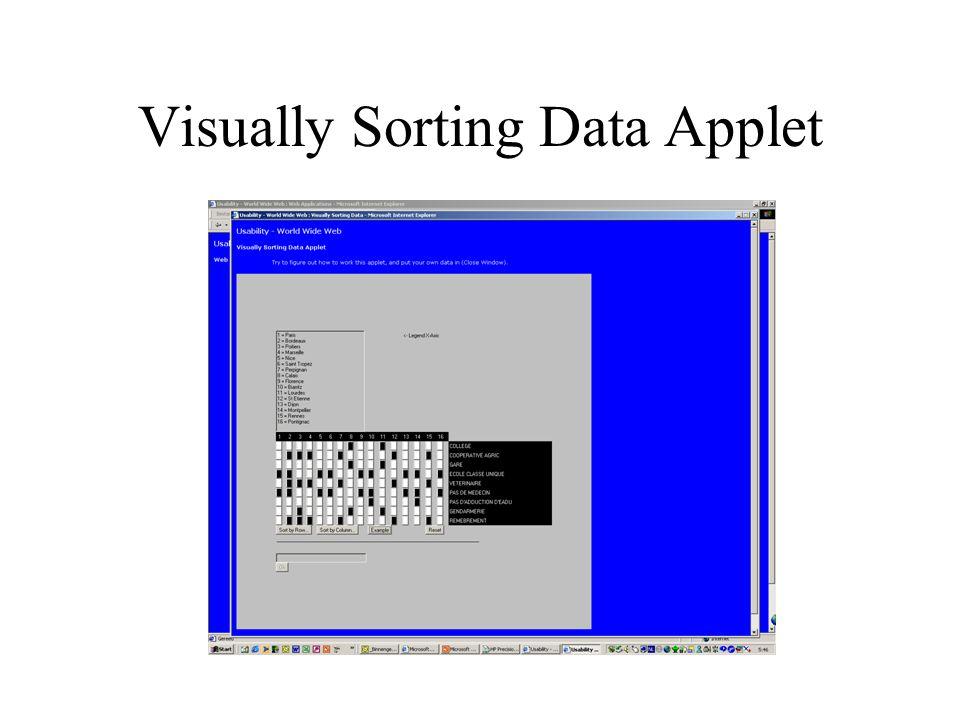 Visually Sorting Data Applet