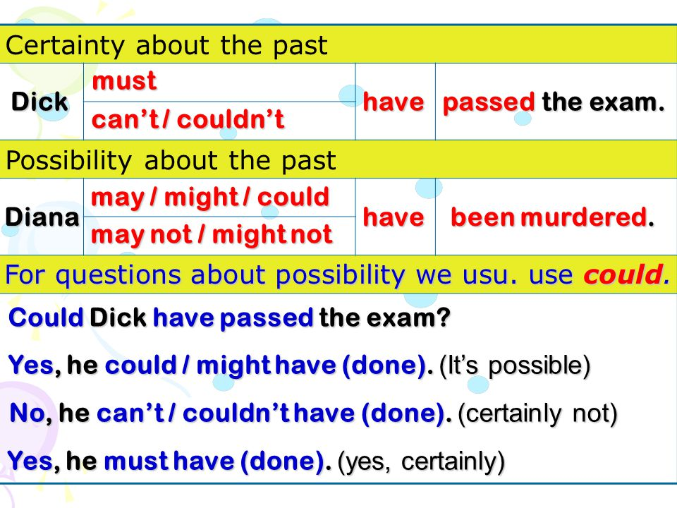 Certainty about the past Possibility about the past Dick can't / couldn't must Diana may / might / could may not / might not have have passed the exam.