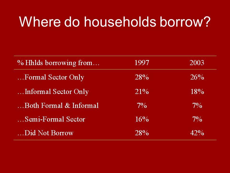 Where do households borrow?
