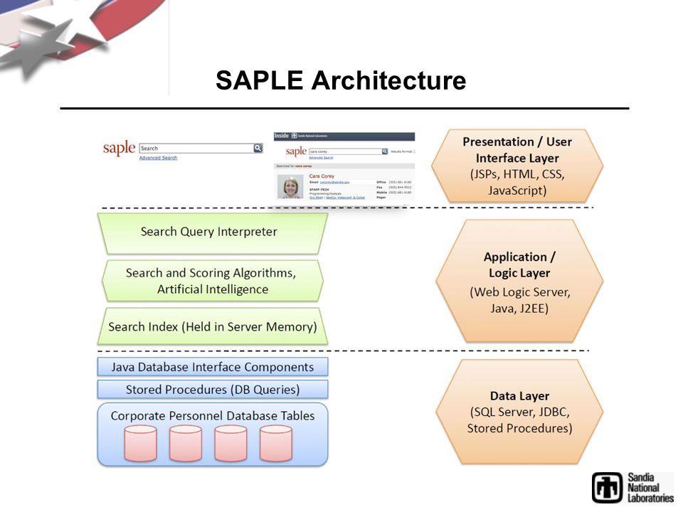 SAPLE Architecture