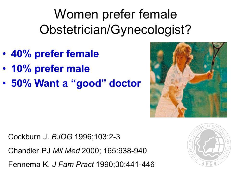 Women prefer female Obstetrician/Gynecologist.