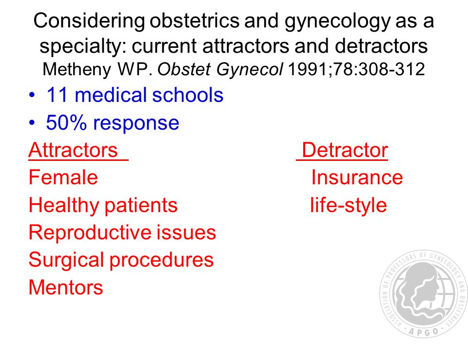 Considering obstetrics and gynecology as a specialty: current attractors and detractors Metheny WP.