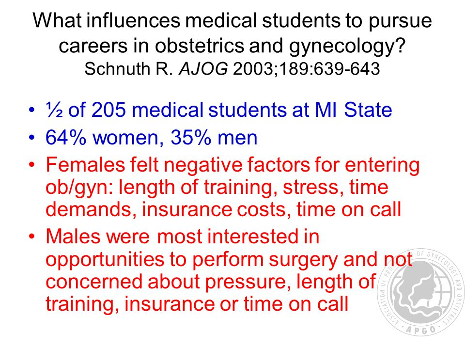 What influences medical students to pursue careers in obstetrics and gynecology.