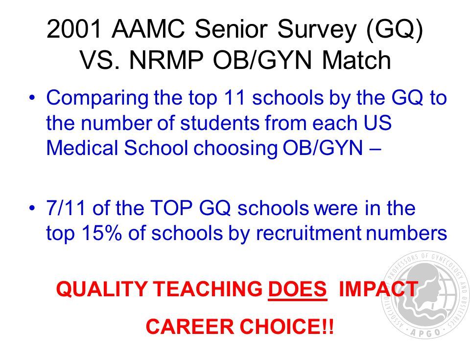 2001 AAMC Senior Survey (GQ) VS. NRMP OB/GYN Match Comparing the top 11 schools by the GQ to the number of students from each US Medical School choosi