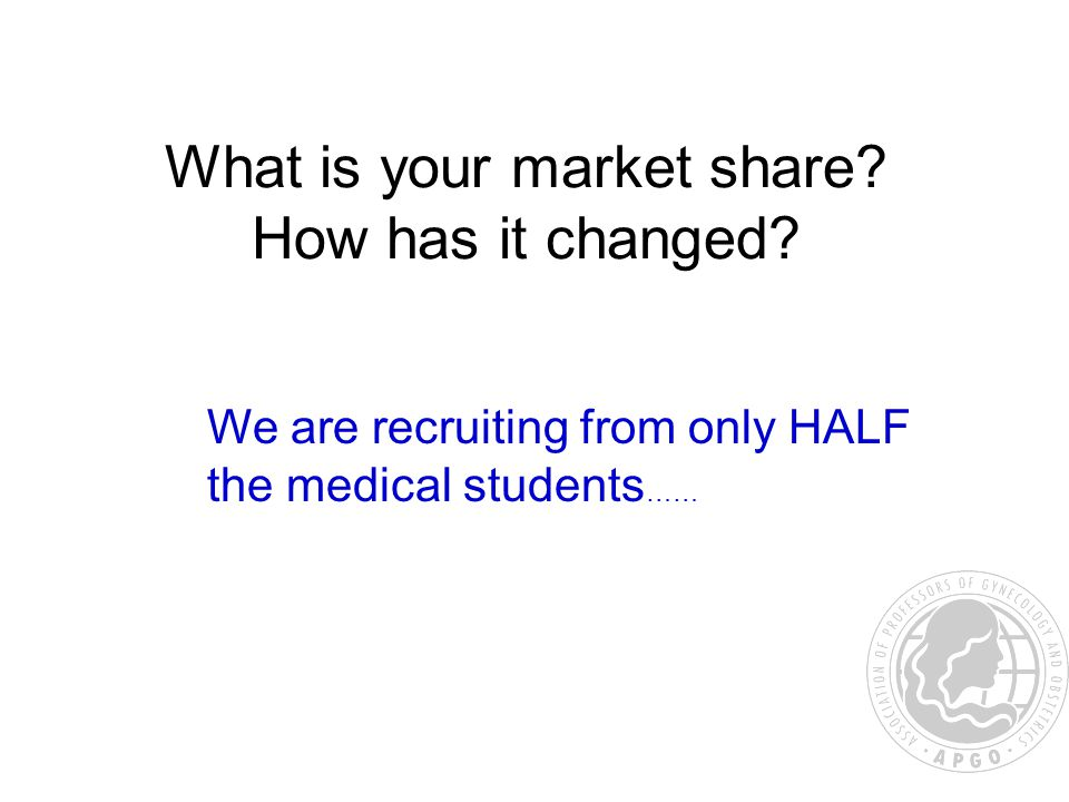 What is your market share. How has it changed.