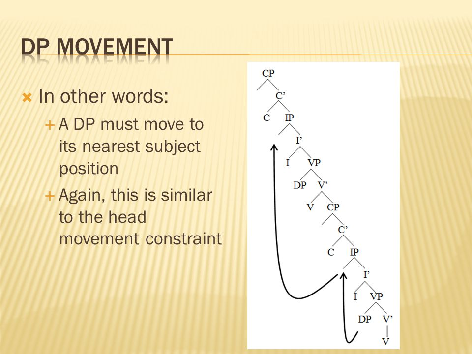  In other words:  A DP must move to its nearest subject position  Again, this is similar to the head movement constraint
