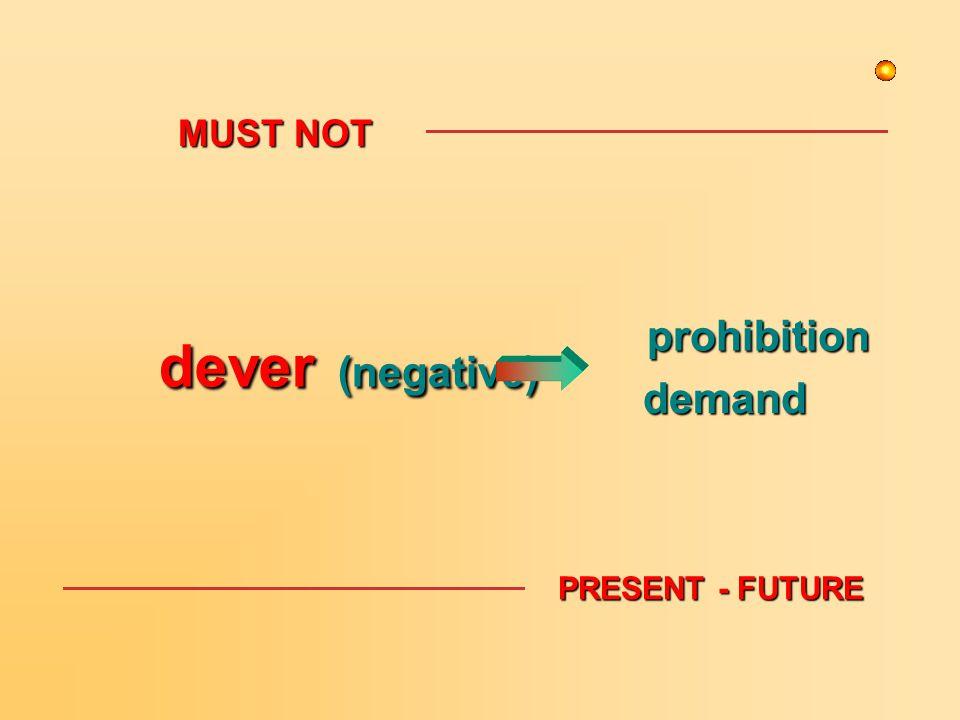 MUST NOT PRESENT - FUTURE prohibition dever (negative) demand