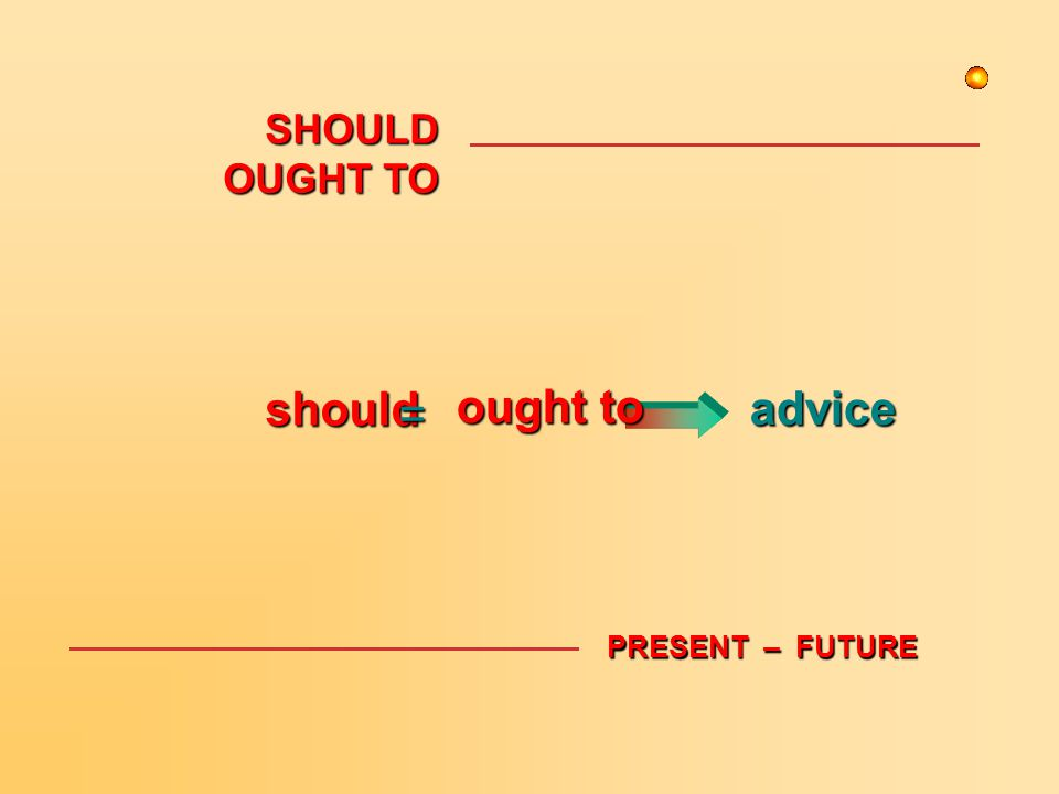 SHOULD OUGHT TO PRESENT – FUTURE should advice = ought to