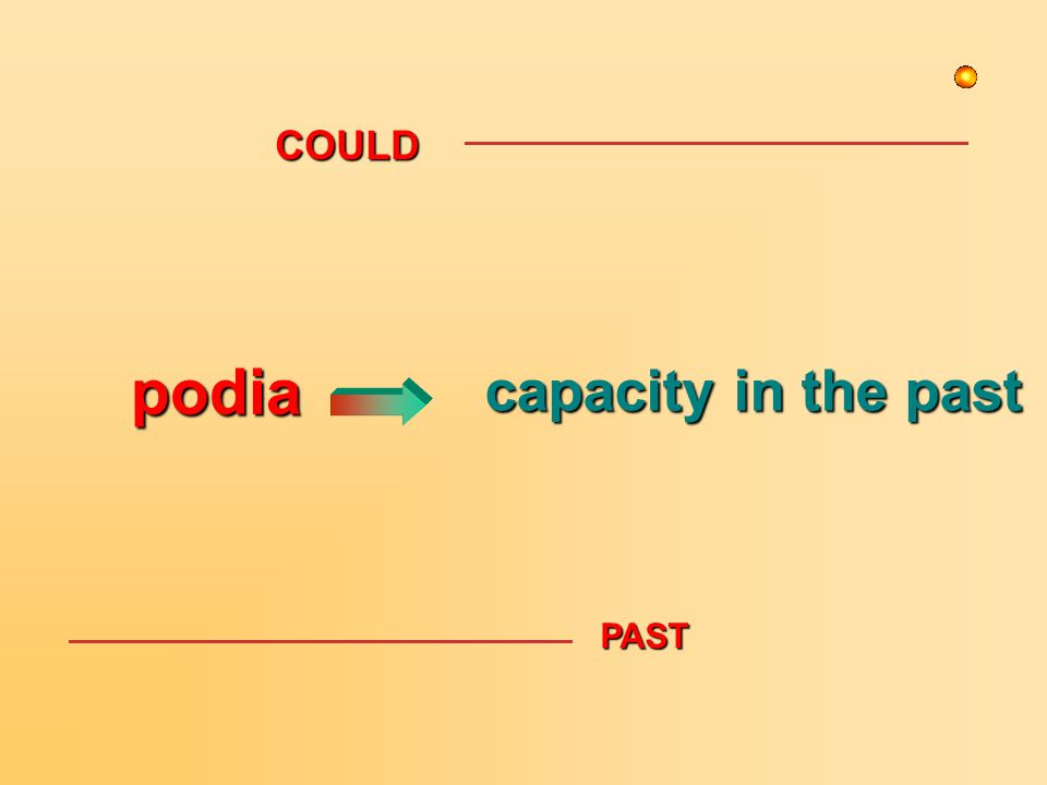 COULD podia capacity in the past PAST