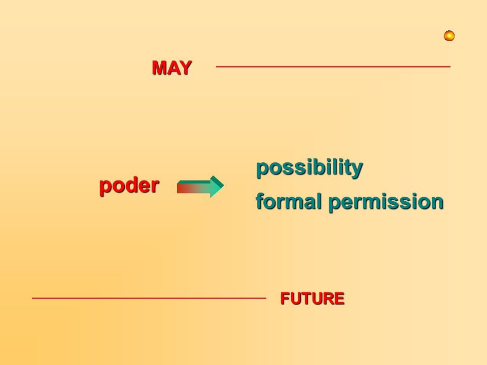 MAY FUTURE possibility formal permission poder