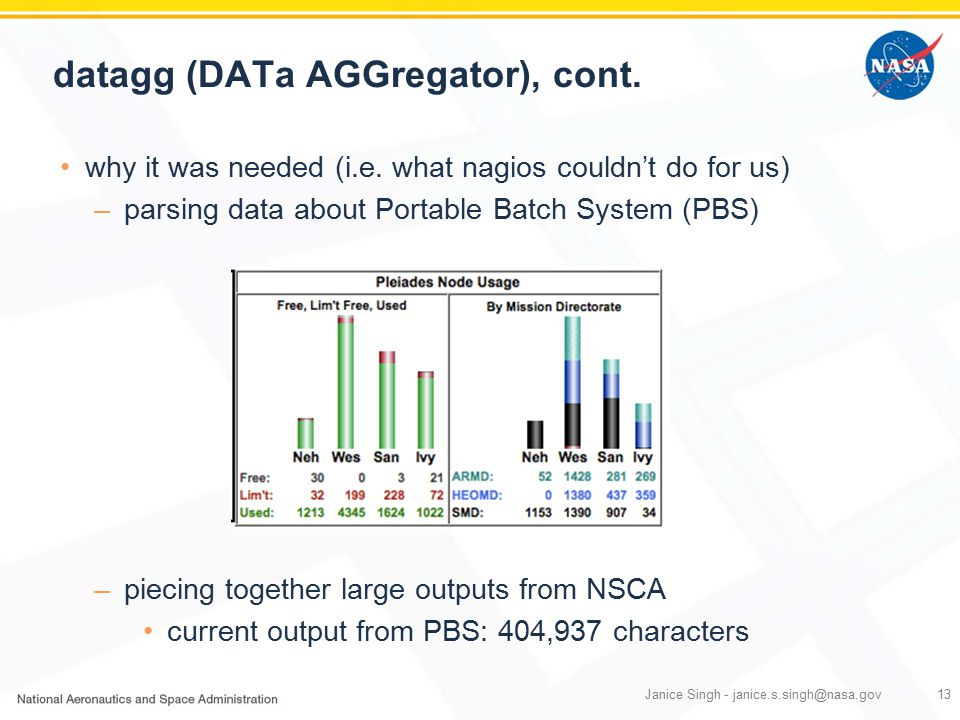datagg (DATa AGGregator), cont. why it was needed (i.e.