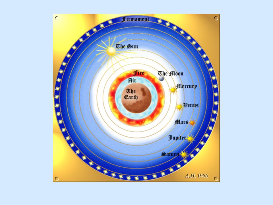 Ptolemy (circa 140 A.D.)   Ptolemy used complex combinations of circles (epicycles) to predict orbits for the Sun and Moon   Helped explain retrograde motion   Helped explain varying brightness as his model caused changes in the planets distance from Earth   Results published in Almagest ( The Greatest )
