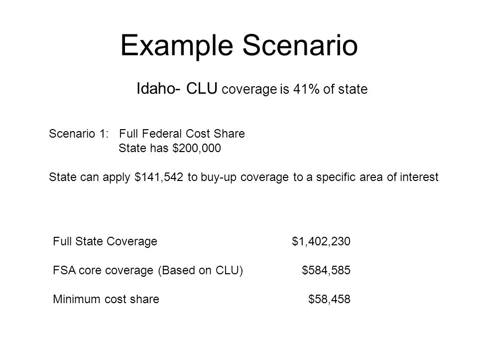 Example Scenario Full State Coverage$1,402,230 FSA core coverage (Based on CLU) $584,585 Minimum cost share $58,458 Idaho- CLU coverage is 41% of state Scenario 1: Full Federal Cost Share State has $200,000 State can apply $141,542 to buy-up coverage to a specific area of interest