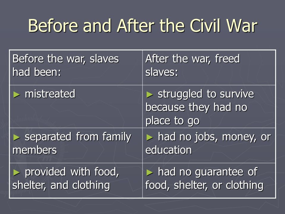 ► The time after the Civil War was known as the Reconstruction Era.