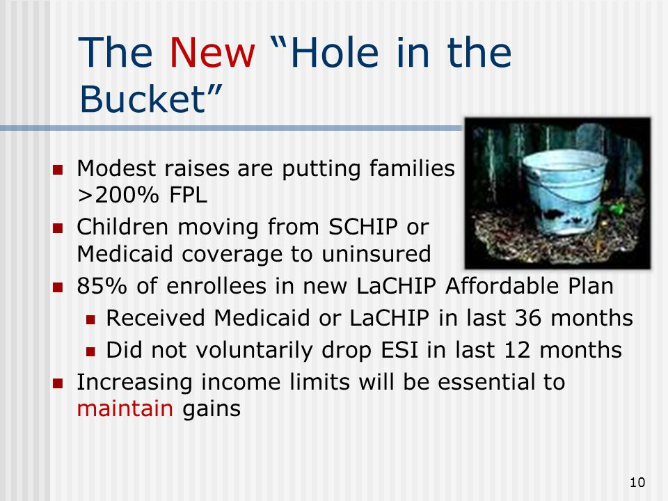 """The New """"Hole in the Bucket"""" Modest raises are putting families >200% FPL Children moving from SCHIP or Medicaid coverage to uninsured 85% of enrollee"""
