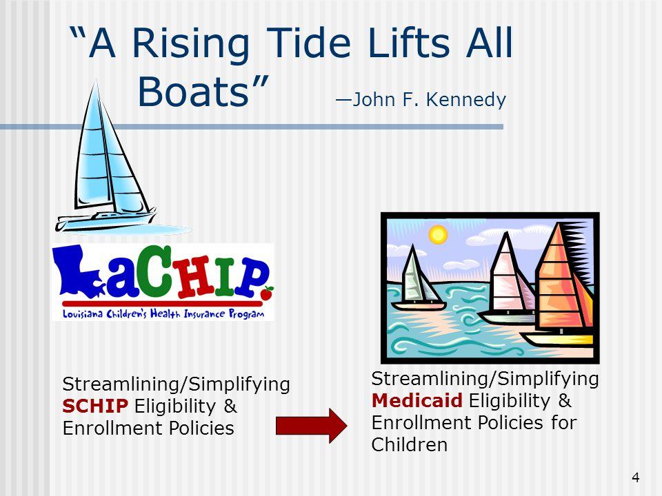 4 A Rising Tide Lifts All Boats —John F.