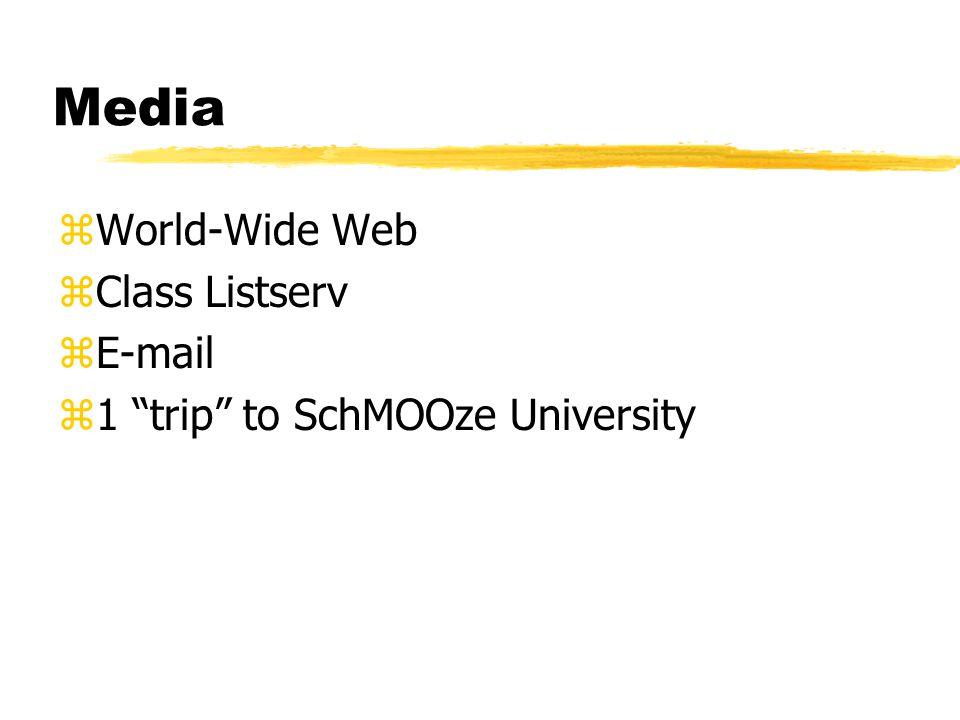 Media zWorld-Wide Web zClass Listserv zE-mail z1 trip to SchMOOze University