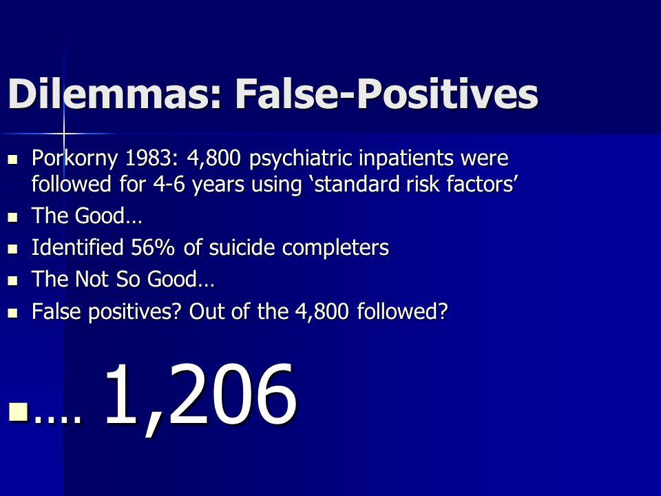 Dilemmas: False-Positives Porkorny 1983: 4,800 psychiatric inpatients were followed for 4-6 years using 'standard risk factors' Porkorny 1983: 4,800 p