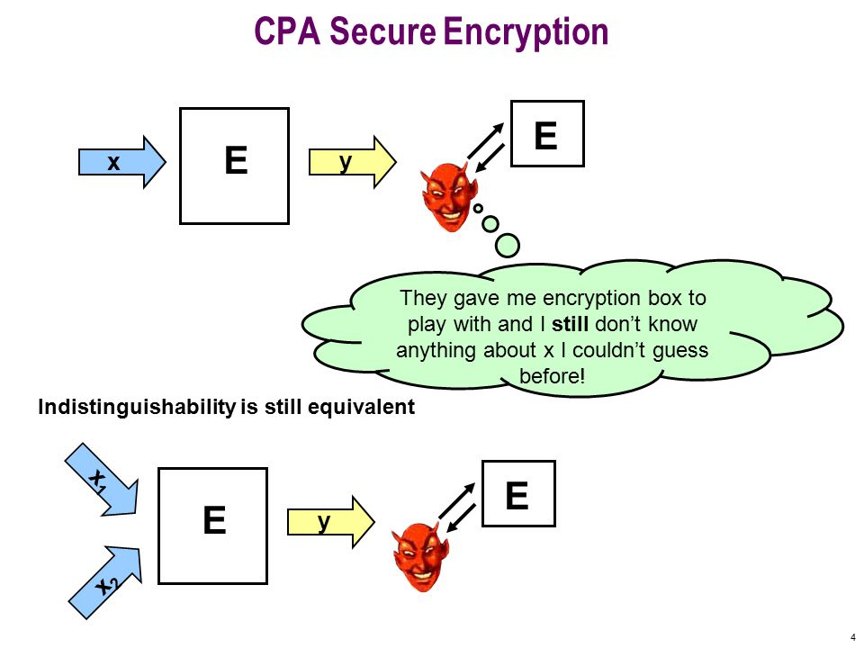 4 CPA Secure Encryption E They gave me encryption box to play with and I still don't know anything about x I couldn't guess before.