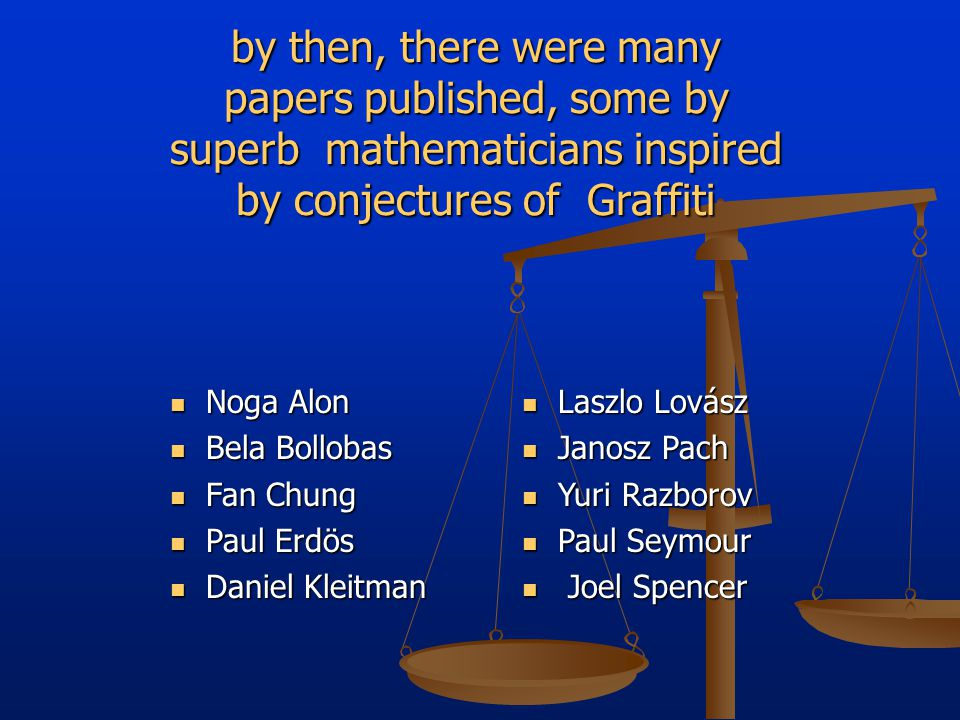 by then, there were many papers published, some by superb mathematicians inspired by conjectures of Graffiti Noga Alon Noga Alon Bela Bollobas Bela Bollobas Fan Chung Fan Chung Paul Erdös Paul Erdös Daniel Kleitman Daniel Kleitman Laszlo Lovász Laszlo Lovász Janosz Pach Janosz Pach Yuri Razborov Yuri Razborov Paul Seymour Paul Seymour Joel Spencer Joel Spencer