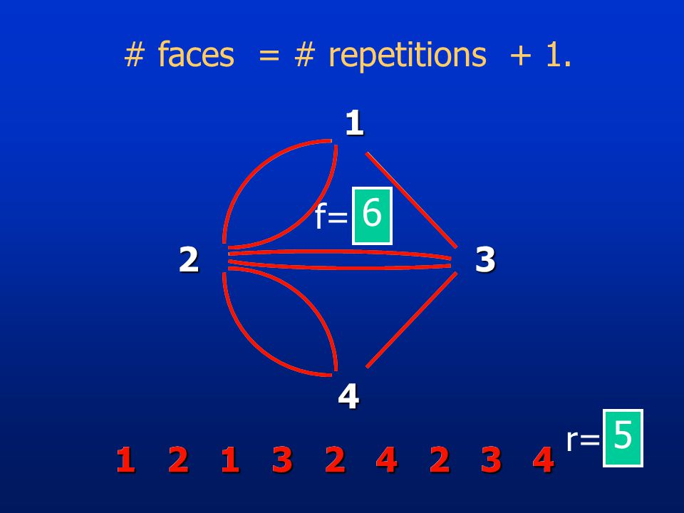 # faces = # repetitions r= f=