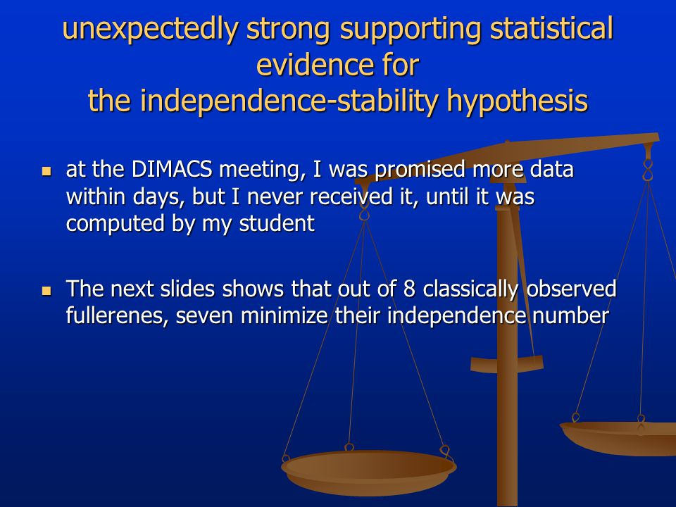 unexpectedly strong supporting statistical evidence for the independence-stability hypothesis at the DIMACS meeting, I was promised more data within days, but I never received it, until it was computed by my student at the DIMACS meeting, I was promised more data within days, but I never received it, until it was computed by my student The next slides shows that out of 8 classically observed fullerenes, seven minimize their independence number The next slides shows that out of 8 classically observed fullerenes, seven minimize their independence number