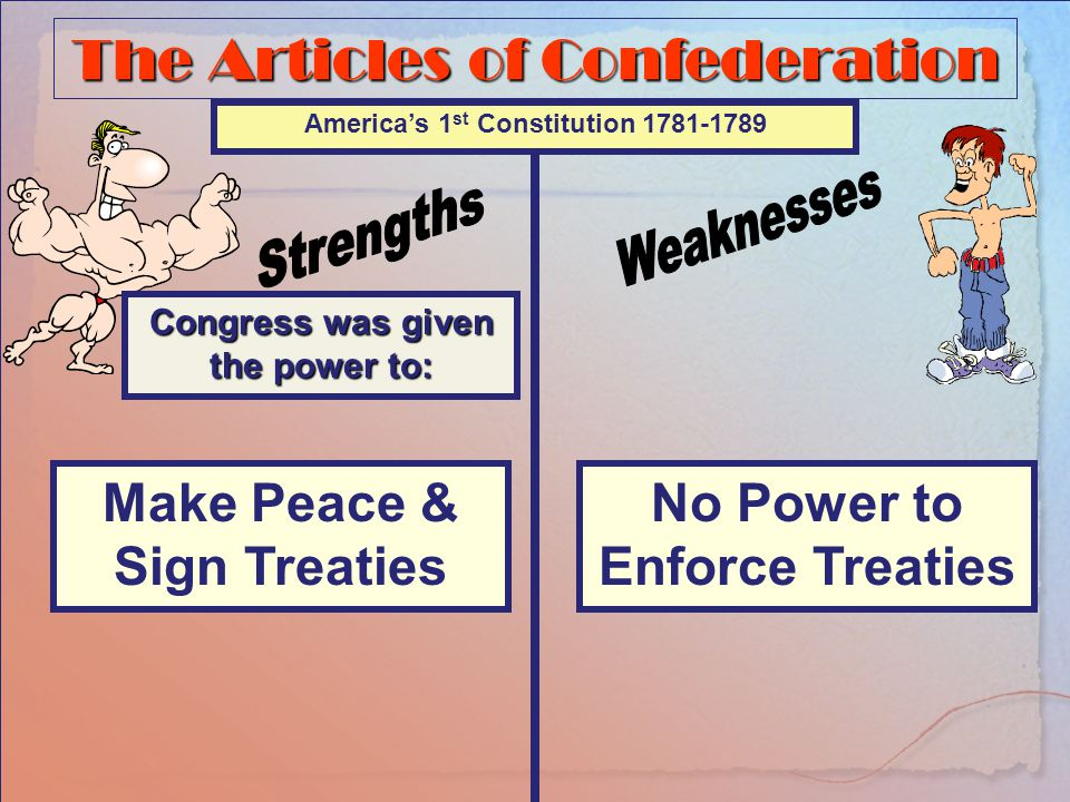 The Articles of Confederation Congress was given the power to: America's 1 st Constitution 1781-1789 Declare War & Establish an Army/Navy No Power to
