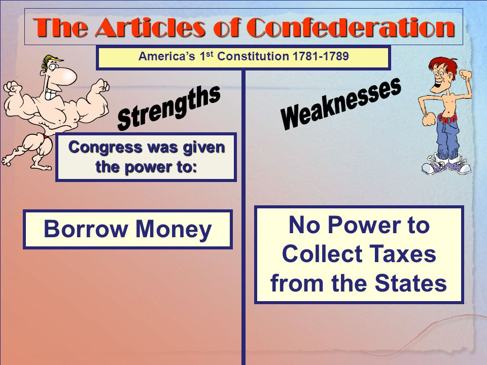 The Articles of Confederation Congress was given the power to: America's 1 st Constitution 1781-1789 Make Peace & Sign Treaties No Power to Enforce Tr