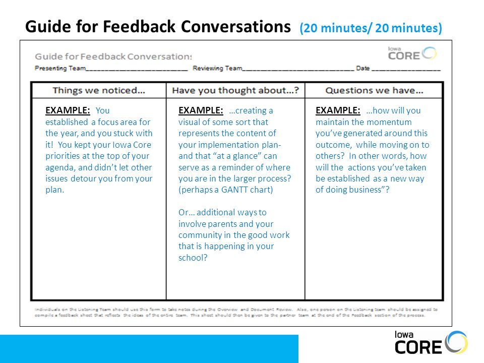 Guide for Feedback Conversations (20 minutes/ 20 minutes) EXAMPLE: You established a focus area for the year, and you stuck with it! You kept your Iow