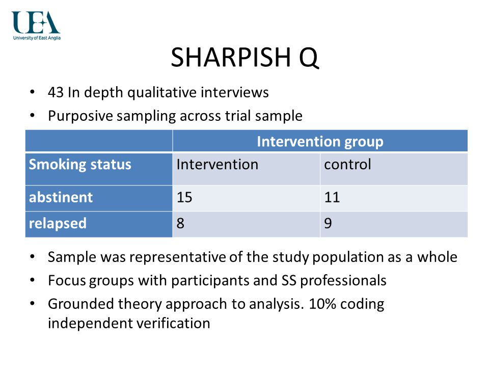 Findings 874/1404 (62%) trial participants relapsed at 12 months (530/1404) CO verified abstinence) 17/43 (40%) qualitative sample self reported relapse 23 'lapse narratives' (within last 12 months) Faculty of Medicine and Health Science Norwich Medical School