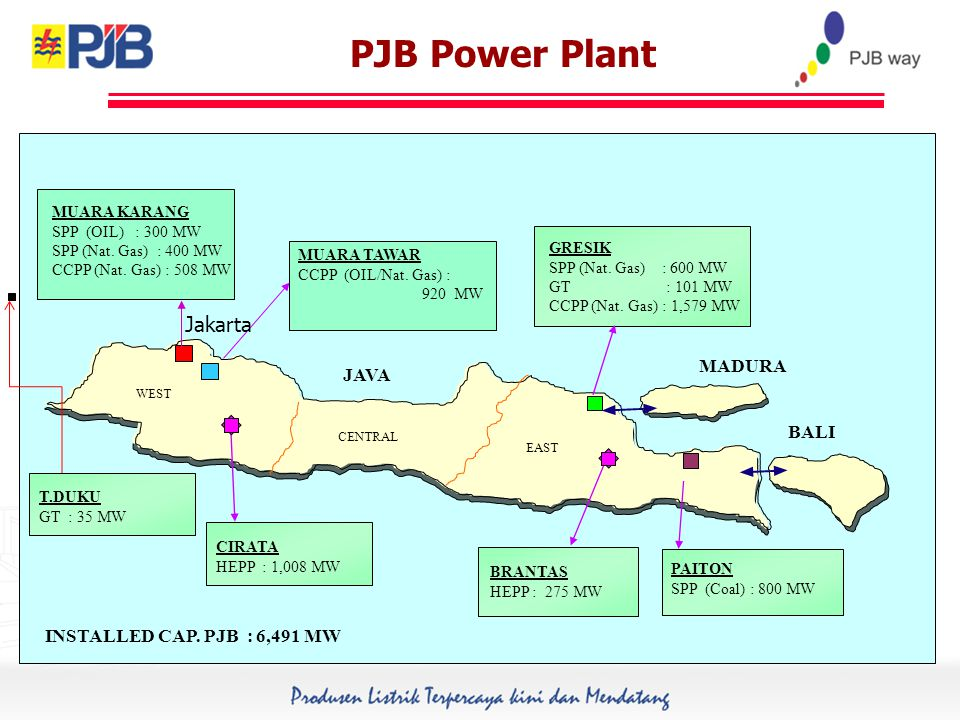 MUARA KARANG SPP (OIL) : 300 MW SPP (Nat. Gas) : 400 MW CCPP (Nat.