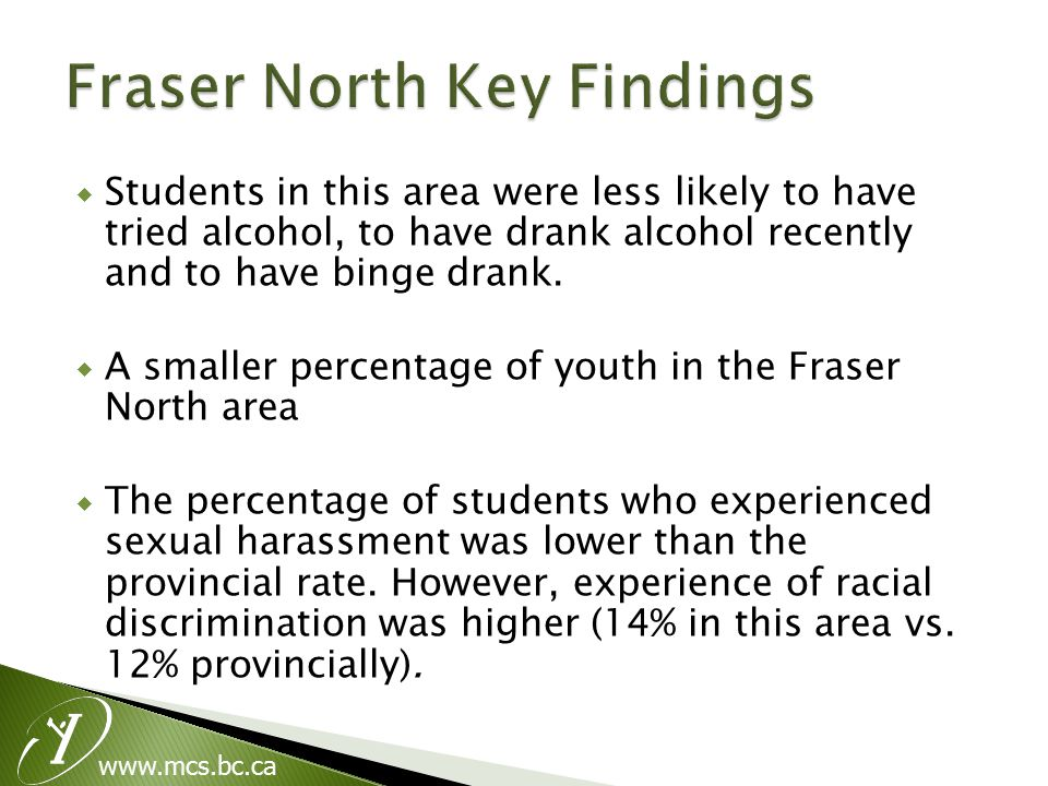 www.mcs.bc.ca  Students in this area were less likely to have tried alcohol, to have drank alcohol recently and to have binge drank.