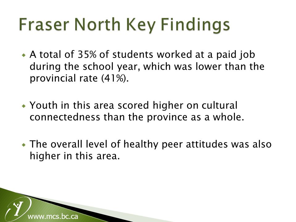 www.mcs.bc.ca  A total of 35% of students worked at a paid job during the school year, which was lower than the provincial rate (41%).