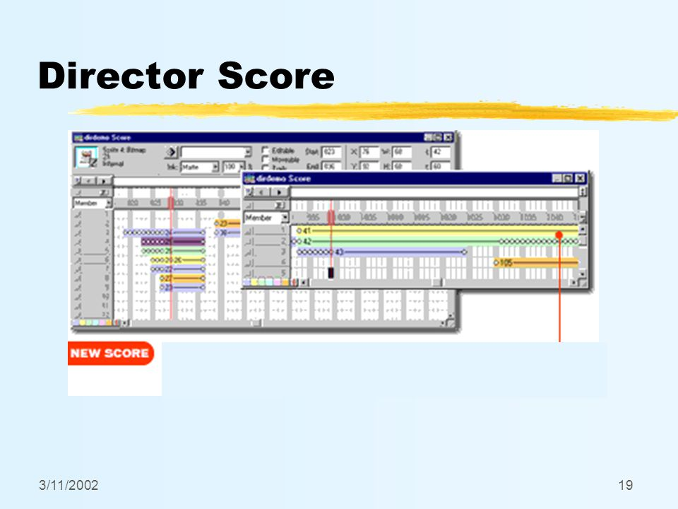 3/11/200219 Director Score z Overview of events in time