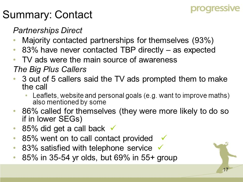 17 Summary: Contact Partnerships Direct Majority contacted partnerships for themselves (93%) 83% have never contacted TBP directly – as expected TV ads were the main source of awareness The Big Plus Callers 3 out of 5 callers said the TV ads prompted them to make the call Leaflets, website and personal goals (e.g.