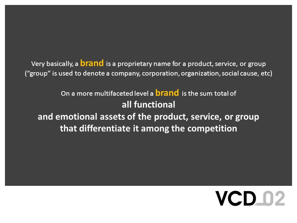 Brand = Branding ?